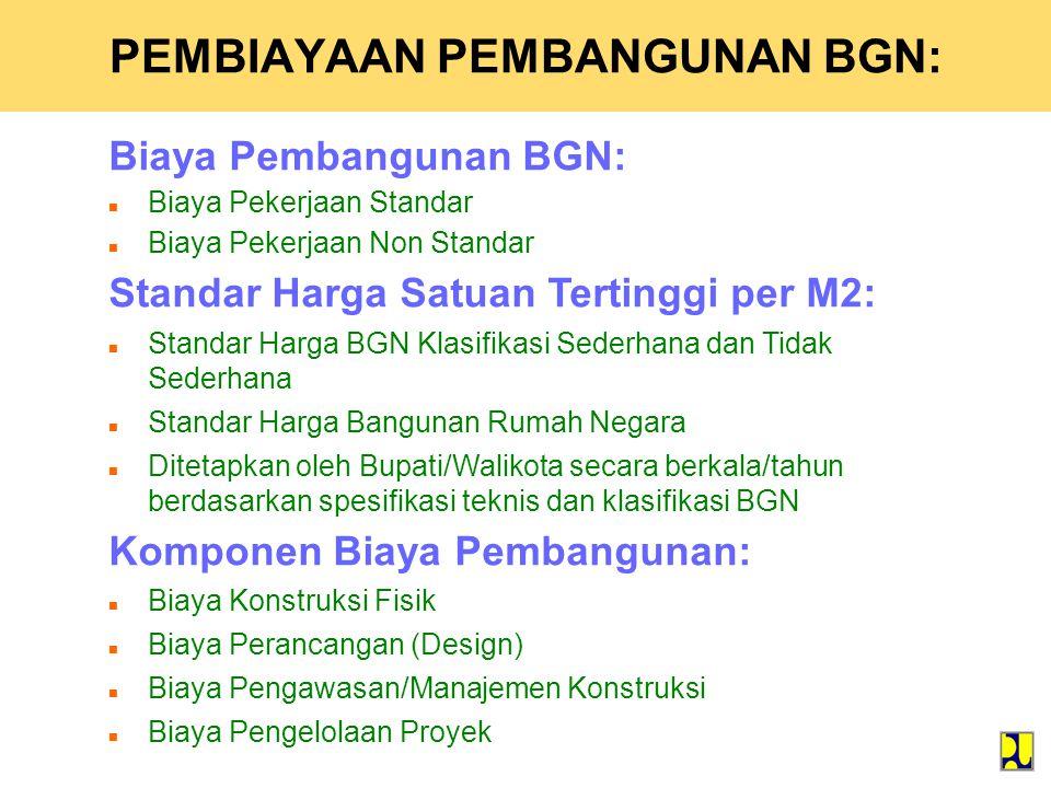 HSBGN :Standar Harga Satuan Tertinggi BGN V n :Kuantitas (Volume) komponen bangunan Pek.