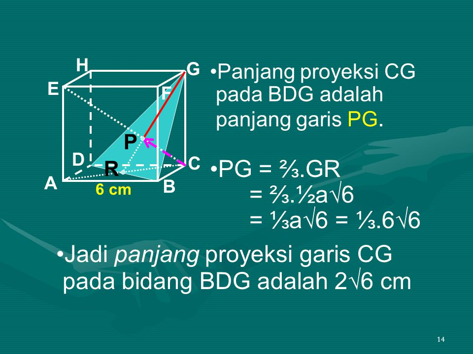 14 A B C D H E F G •Panjang proyeksi CG pada BDG adalah panjang garis PG. •PG = ⅔.GR = ⅔.½a√6 = ⅓a√6 = ⅓.6√6 P R •Jadi panjang proyeksi garis CG pada