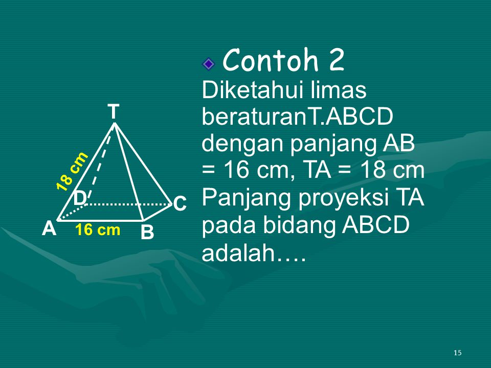 15 Contoh 2 Diketahui limas beraturanT.ABCD dengan panjang AB = 16 cm, TA = 18 cm Panjang proyeksi TA pada bidang ABCD adalah…. T A D C B 16 cm 18 cm