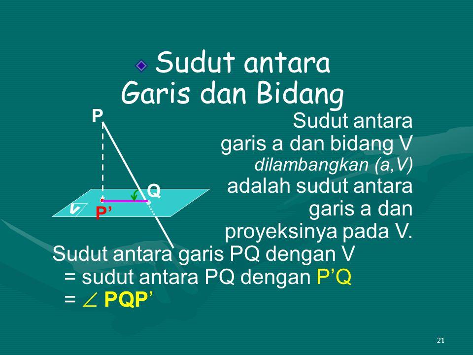 21 P Q V Sudut antara Garis dan Bidang Sudut antara garis a dan bidang V dilambangkan (a,V) adalah sudut antara garis a dan proyeksinya pada V. Sudut