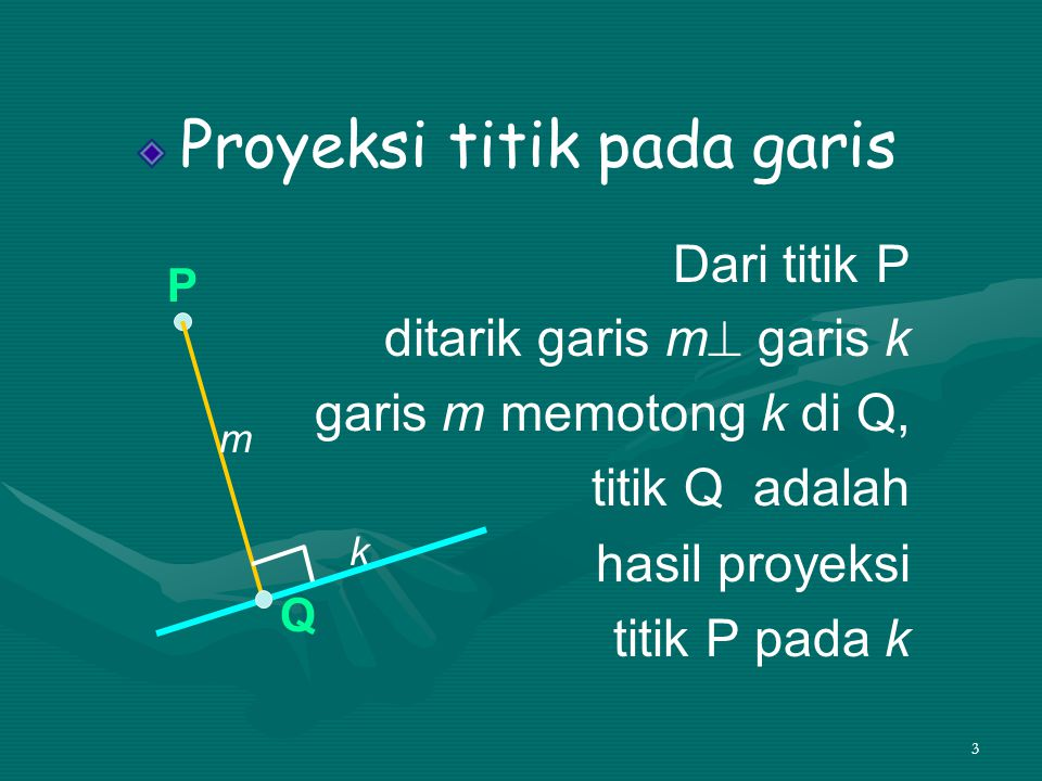 3 Proyeksi titik pada garis Dari titik P ditarik garis m  garis k garis m memotong k di Q, titik Q adalah hasil proyeksi titik P pada k P Q k m