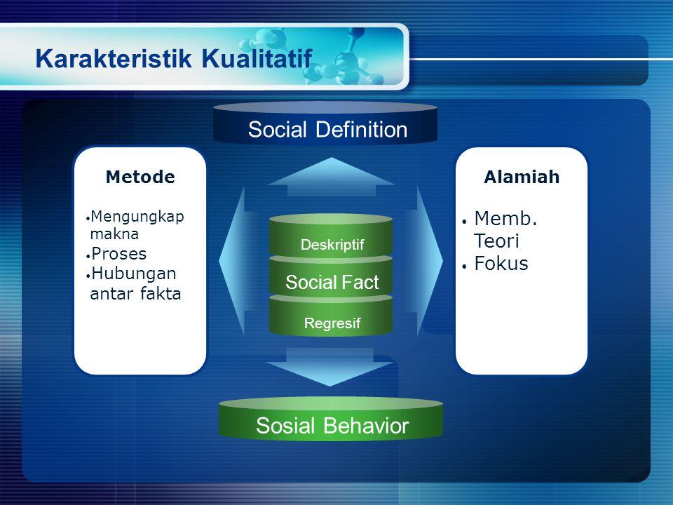 Karakteristik Kualitatif Deskriptif Social Fact Metode • Mengungkap makna • Proses • Hubungan antar fakta Alamiah • Memb.