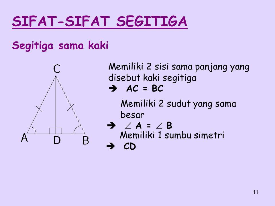 11 SIFAT-SIFAT SEGITIGA Segitiga sama kaki Memiliki 2 sisi sama panjang yang disebut kaki segitiga  AC = BC Memiliki 2 sudut yang sama besar   A =