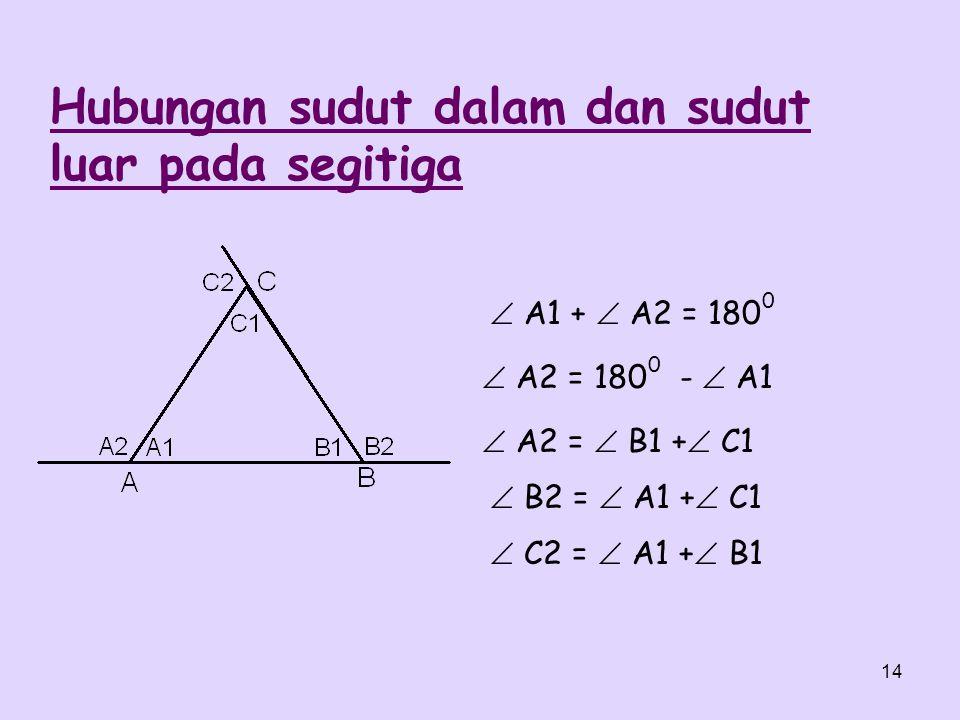 14 Hubungan sudut dalam dan sudut luar pada segitiga  A2 =  B1 +  C1  A1 +  A2 = 180 0  A2 = 180 0 -  A1  B2 =  A1 +  C1  C2 =  A1 +  B1