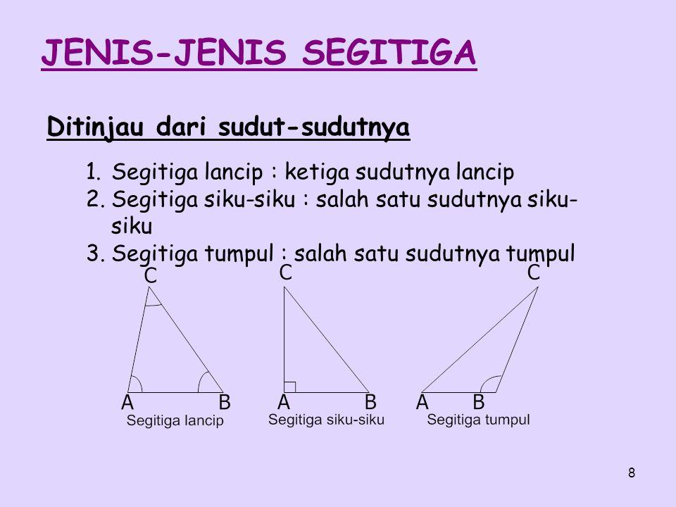 8 JENIS-JENIS SEGITIGA Ditinjau dari sudut-sudutnya 1.Segitiga lancip : ketiga sudutnya lancip 2.Segitiga siku-siku : salah satu sudutnya siku- siku 3