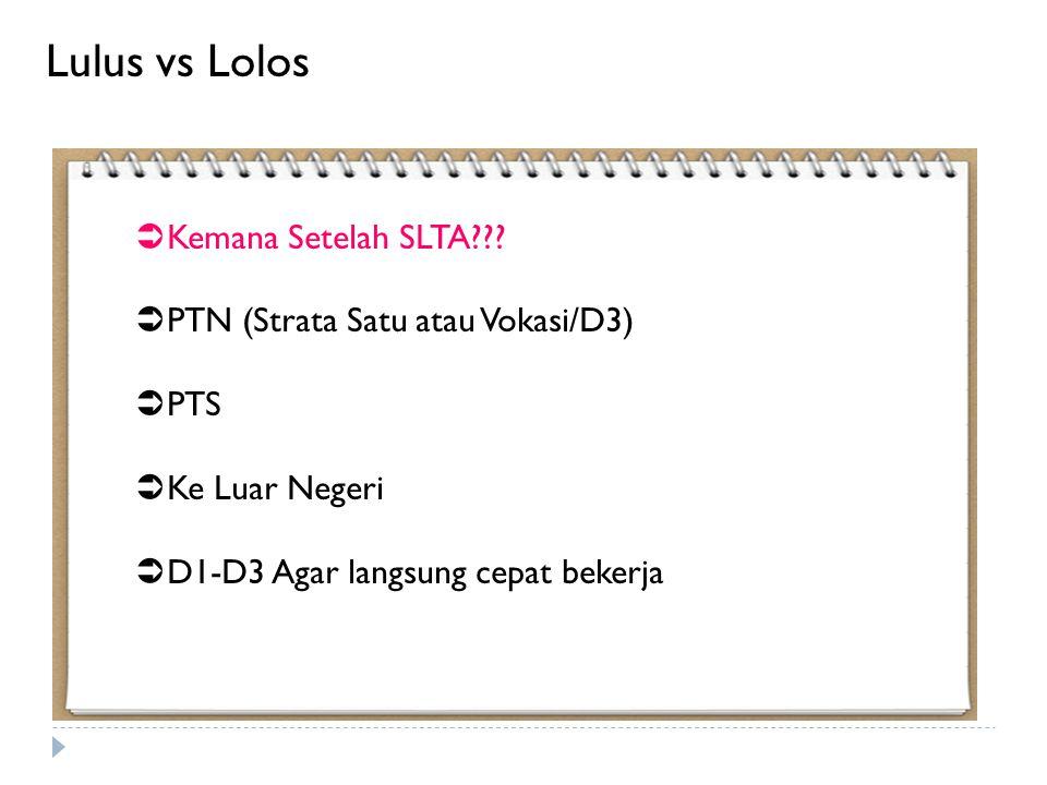  Kemana Setelah SLTA???  PTN (Strata Satu atau Vokasi/D3)  PTS  Ke Luar Negeri  D1-D3 Agar langsung cepat bekerja Lulus vs Lolos