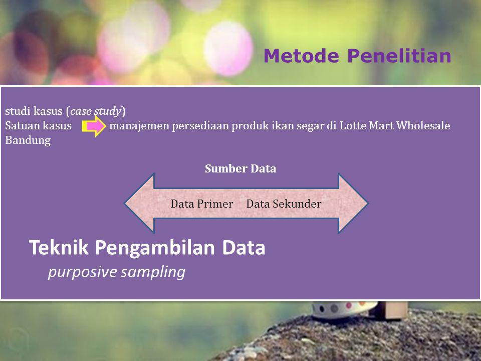 Metode Penelitian studi kasus (case study) Satuan kasus manajemen persediaan produk ikan segar di Lotte Mart Wholesale Bandung Sumber Data Teknik Peng