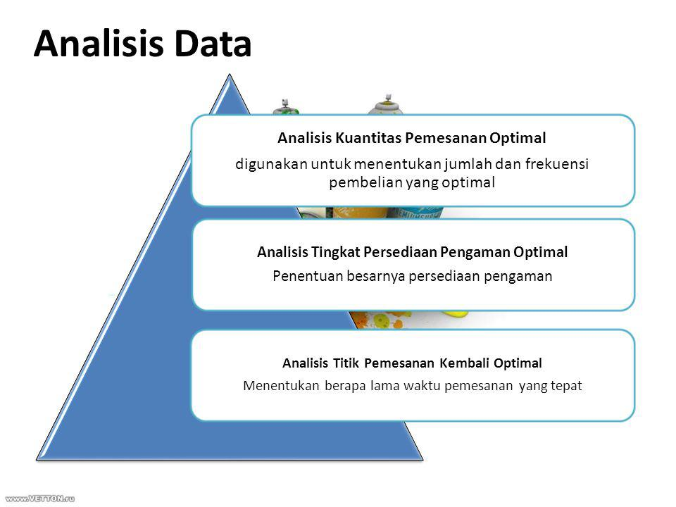 Analisis Kuantitas Pemesanan Optimal digunakan untuk menentukan jumlah dan frekuensi pembelian yang optimal Analisis Tingkat Persediaan Pengaman Optimal Penentuan besarnya persediaan pengaman Analisis Titik Pemesanan Kembali Optimal Menentukan berapa lama waktu pemesanan yang tepat Analisis Data