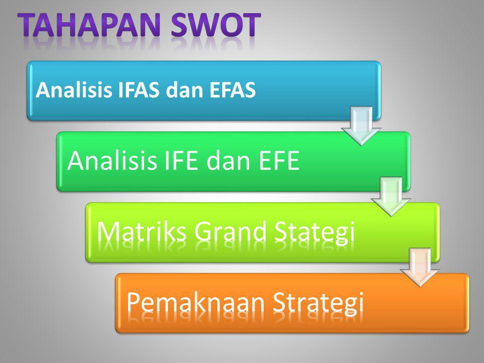 Analisis IFAS dan EFAS Analisis IFE dan EFE
