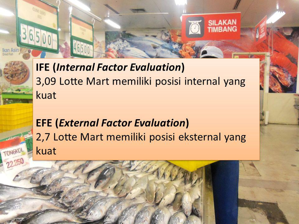 IFE (Internal Factor Evaluation) 3,09 Lotte Mart memiliki posisi internal yang kuat EFE (External Factor Evaluation) 2,7 Lotte Mart memiliki posisi ek