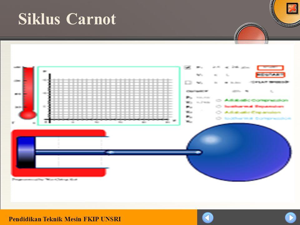 Pendidikan Teknik Mesin FKIP UNSRI Mesin Carnot •Mesin Carnot merupakan mesin yang paling ideal, karena memiliki efisiensi tertingi. •Kinerja suatu me