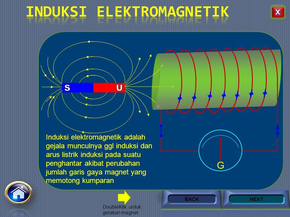 Indikator  Siswa dapat mendefinisikan pengertian induksi elektromagnetik.  Siswa dapat mendefinisikan pengertian fluks magnetik.  Siswa dapat menen