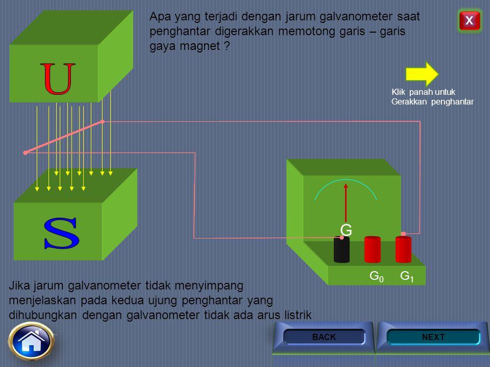 G Induksi elektromagnetik adalah gejala munculnya ggl induksi dan arus listrik induksi pada suatu penghantar akibat perubahan jumlah garis gaya magnet