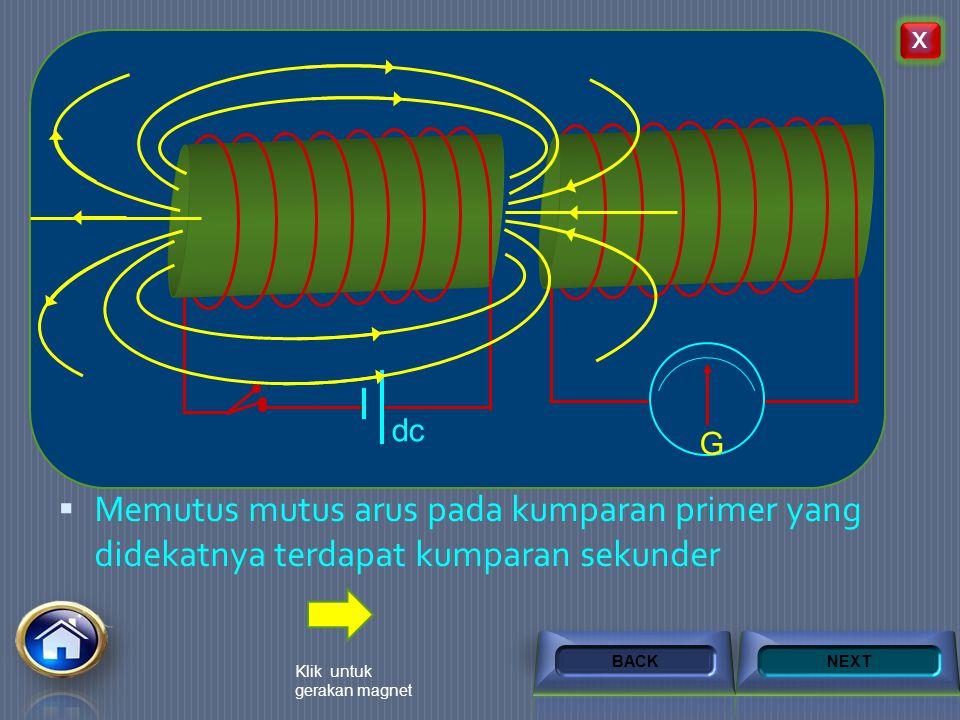 Cara menimbulkan GGL Induksi  Menggerakkan magnet masuk keluar kumparan  Memutar magnet di depan kumparan G NEXTBACK Klik untuk gerakan magnet