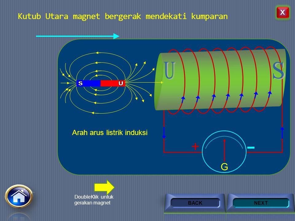 Arah arus listrik induksi  Arah arus lisrik induksi dapat ditentukan dengan hukum Lents :Arah arus listrik induksi sedemikian rupa sehingga melawan p