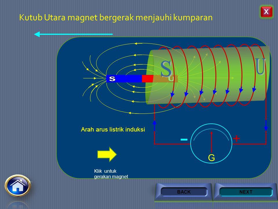 Kutub Utara magnet bergerak mendekati kumparan G Arah arus listrik induksi NEXTBACK DoubleKlik untuk gerakan magnet