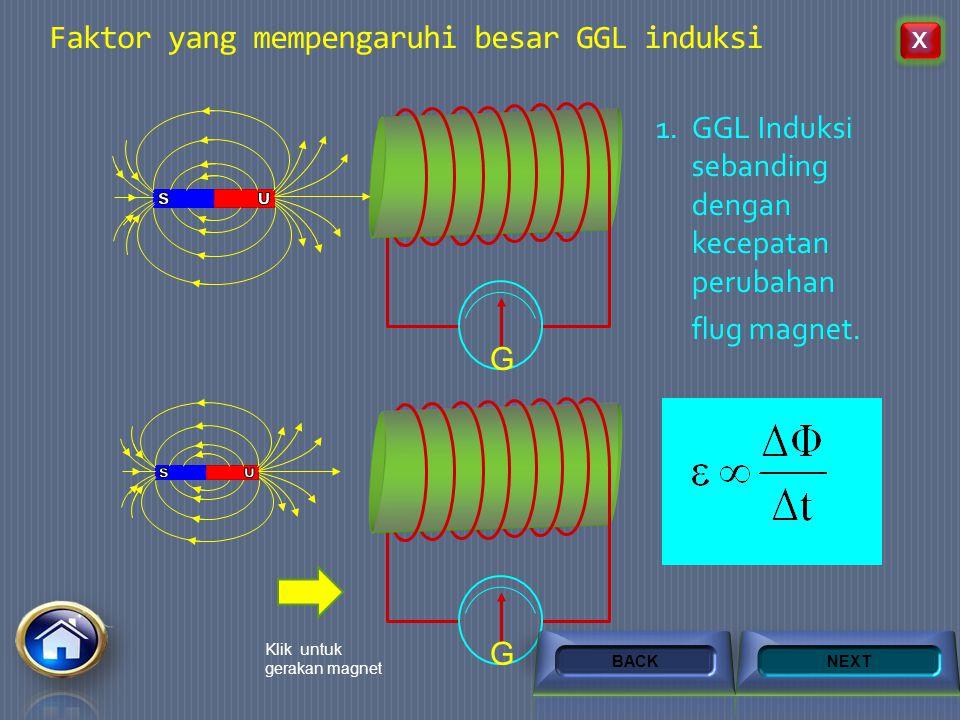 Kutub Utara magnet bergerak menjauhi kumparan G Arah arus listrik induksi NEXTBACK Klik untuk gerakan magnet