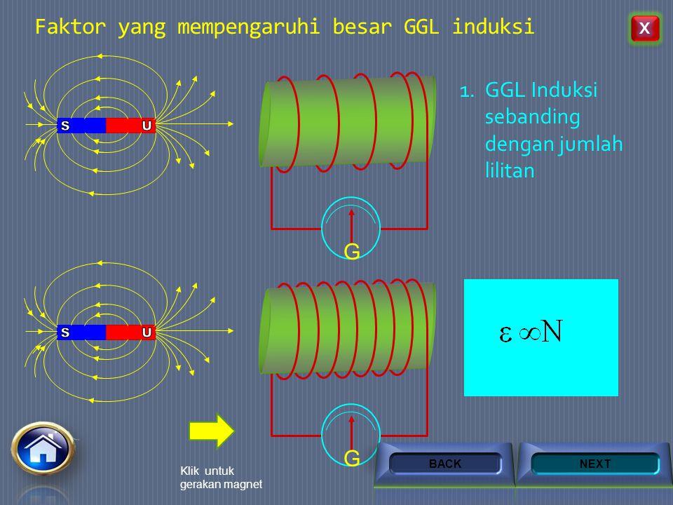 Faktor yang mempengaruhi besar GGL induksi 1.GGL Induksi sebanding dengan kecepatan perubahan flug magnet. GG NEXTBACK Klik untuk gerakan magnet