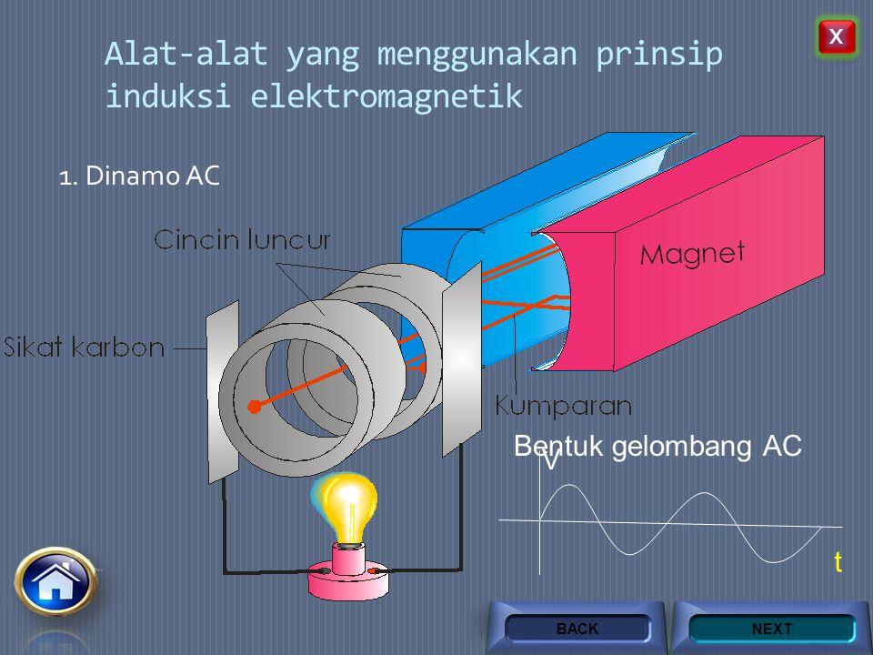 Generator DC A CB D B 1 1 I1I1 F1F1 Saat penghantar pada sisi AB berputar 180 o, penghanta AB memotong garis-garis gaya magnet sehingga pada penghanta