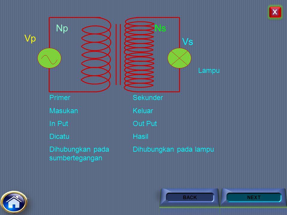 Persamaan Transformator Pada trnasformator jumlah lilitan transformator sebanding dengan tegangannya. •Np= Jumlah lilitan primer •Ns= Jumlah lilitan s