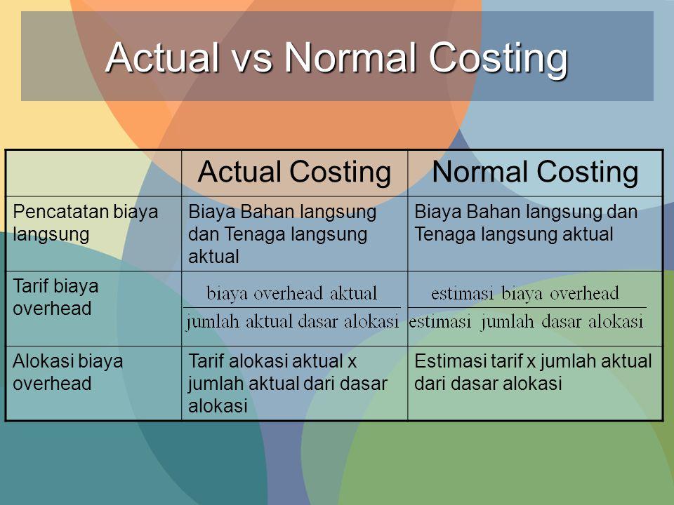 Actual vs Normal Costing Actual CostingNormal Costing Pencatatan biaya langsung Biaya Bahan langsung dan Tenaga langsung aktual Tarif biaya overhead A