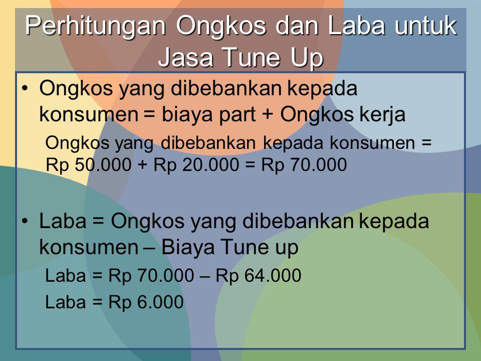 Perhitungan Ongkos dan Laba untuk Jasa Tune Up •O•Ongkos yang dibebankan kepada konsumen = biaya part + Ongkos kerja Ongkos yang dibebankan kepada kon