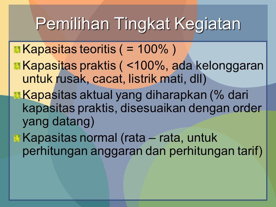 Pemilihan Tingkat Kegiatan Kapasitas teoritis ( = 100% ) Kapasitas praktis ( <100%, ada kelonggaran untuk rusak, cacat, listrik mati, dll) Kapasitas a