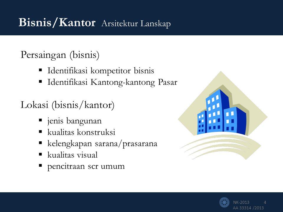 AA 33314 /2013 NK-20134 Bisnis/Kantor Arsitektur Lanskap Persaingan (bisnis)  Identifikasi kompetitor bisnis  Identifikasi Kantong-kantong Pasar Lok