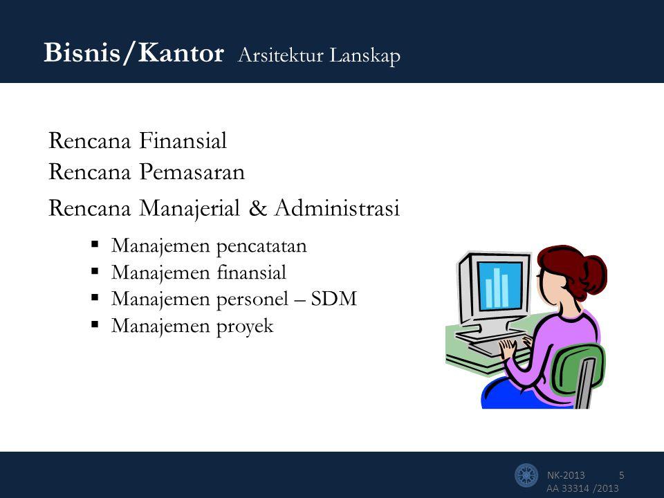 AA 33314 /2013 NK-20135 Bisnis/Kantor Arsitektur Lanskap Rencana Finansial Rencana Pemasaran Rencana Manajerial & Administrasi  Manajemen pencatatan