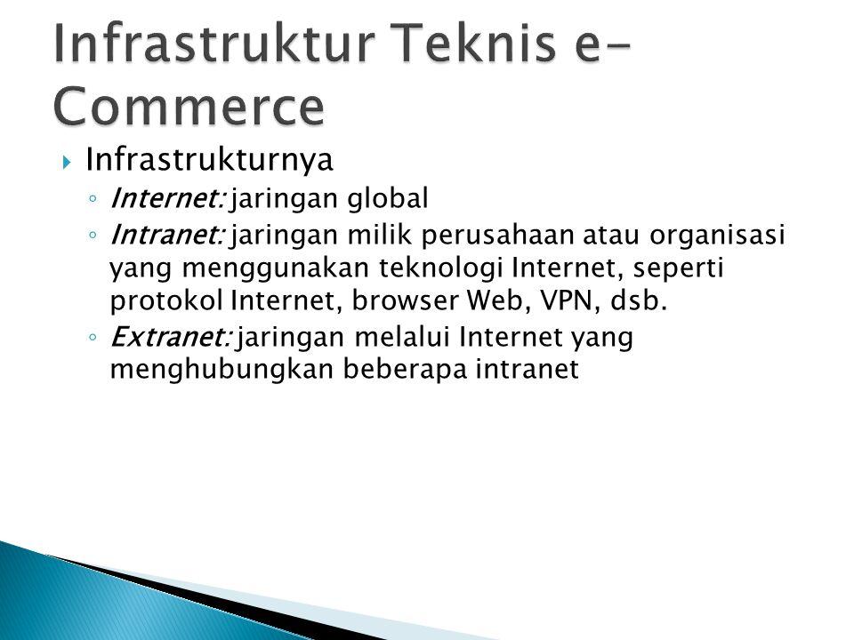  Infrastrukturnya ◦ Internet: jaringan global ◦ Intranet: jaringan milik perusahaan atau organisasi yang menggunakan teknologi Internet, seperti protokol Internet, browser Web, VPN, dsb.
