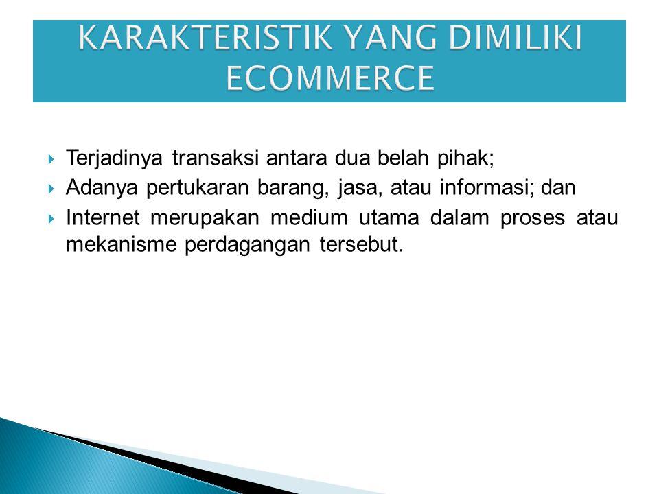  Mobile commerce (m-commerce): transaksi dan aktivitas EC dilakukan dengan teknologi wireless (misal telepon selular)  Location-based commerce (l-com-merce): transaksi m-commerce yang ditargetkan pada individu di lokasi dan waktu tertentu