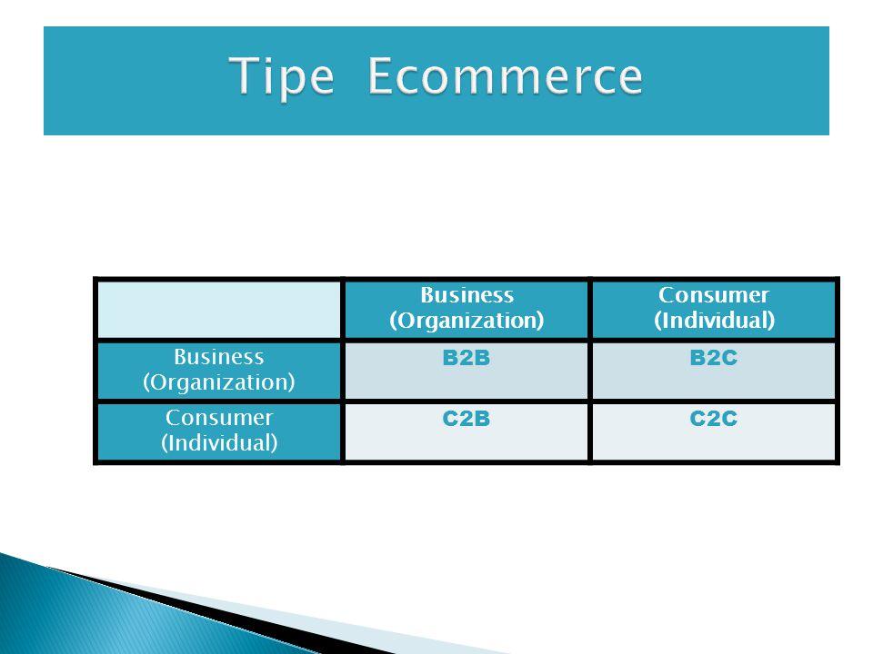 ◦ Business-to-Business (B2B): perusahaan melakukan transaksi online dengan perusahaan lain.