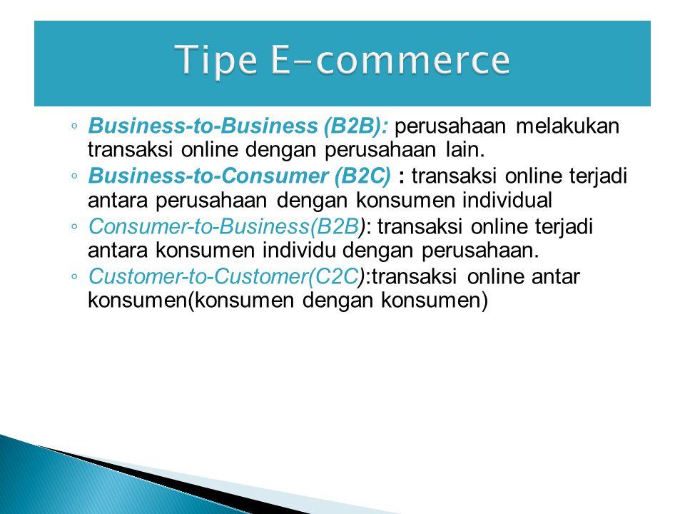  Business-to-Employees (B2E): model EC dimana organisasi menyediakan jasa, informasi, atau produk kepada individu karyawannya  e-Government: model EC dimana organisasi pemerintah membeli atau menyediakan produk, jasa, atau informasi bagi perusahaan atau individu warganegara  e-Learning: penyampaian informasi secara online untuk tujuan pelatihan dan pendidikan