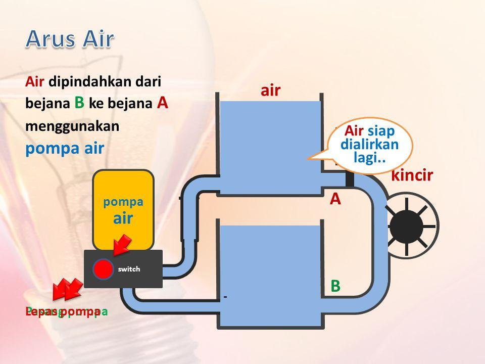 air kran kincir pompa air switch Pasang pompaLepas pompa Air dipindahkan dari bejana B ke bejana A menggunakan pompa air Air siap dialirkan lagi.. A B