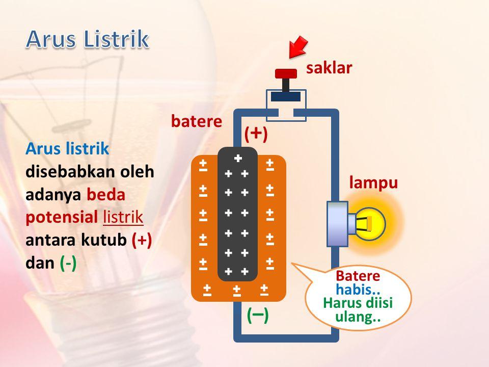saklar lampu batere Arus listrik disebabkan oleh adanya beda potensial listrik antara kutub (+) dan (-) (+)(+) (–)(–) Batere habis.. Harus diisi ulang