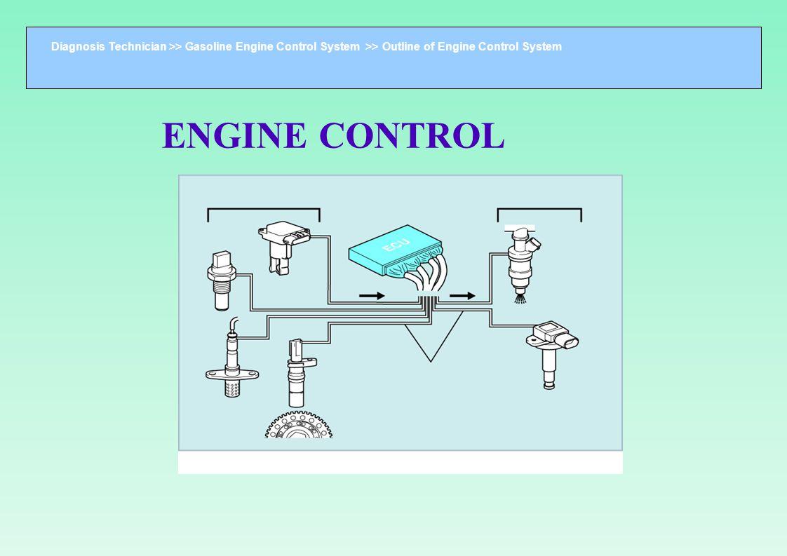 Diagnosis Technician >> Gasoline Engine Control System >> Outline of Engine Control System ENGINE CONTROL