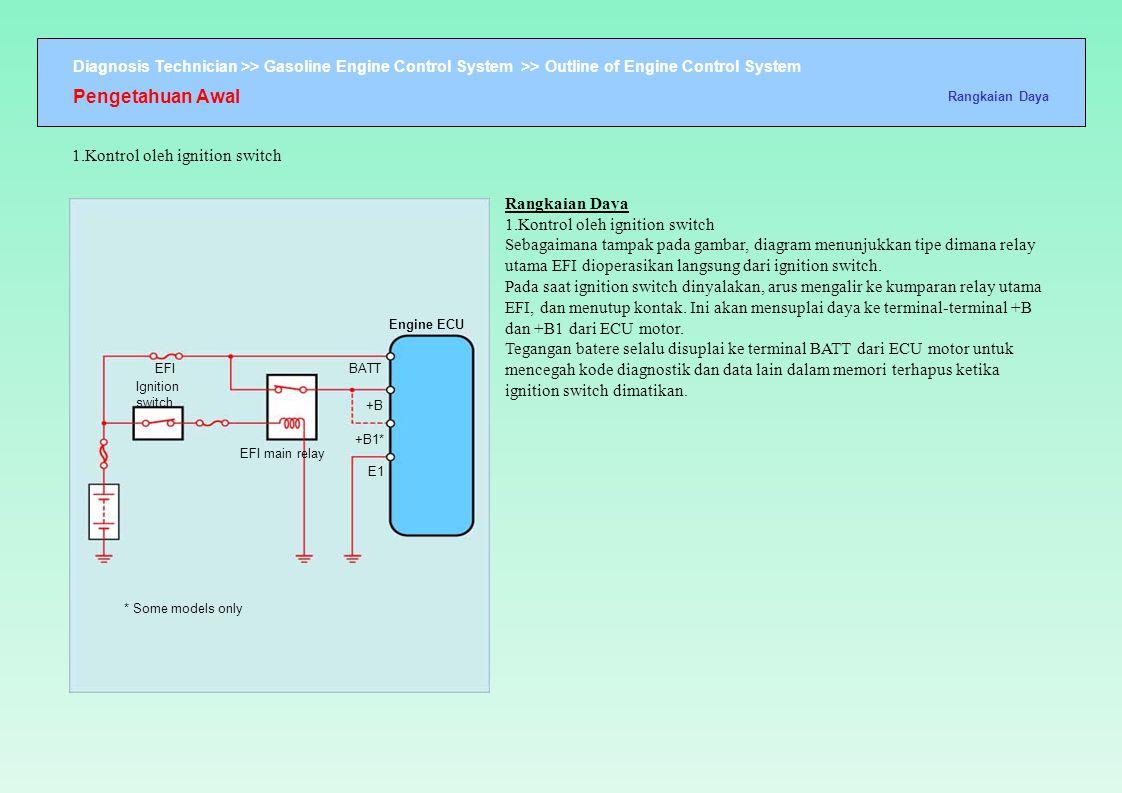 Diagnosis Technician >> Gasoline Engine Control System >> Outline of Engine Control System Engine ECU EFI BATT +B +B1* E1 Ignition switch EFI main rel