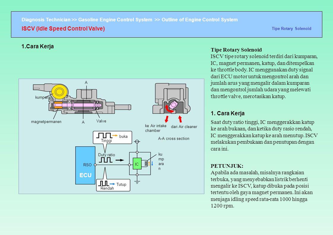Diagnosis Technician >> Gasoline Engine Control System >> Outline of Engine Control System A magnetpermanen A-A cross section ECU buka Valve A kumpara