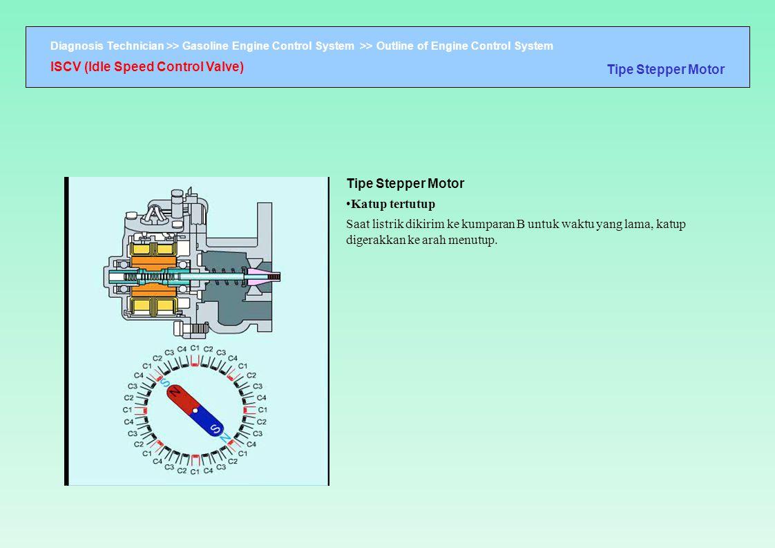 Diagnosis Technician >> Gasoline Engine Control System >> Outline of Engine Control System ISCV (Idle Speed Control Valve) Tipe Stepper Motor •Katup