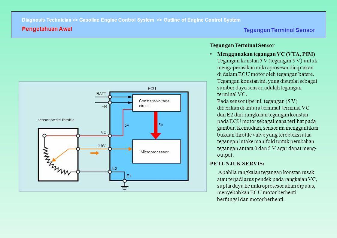 Diagnosis Technician >> Gasoline Engine Control System >> Outline of Engine Control System ECU BATT +B sensor posisi throttle VC 0-5V 5V E2 E1 Constan