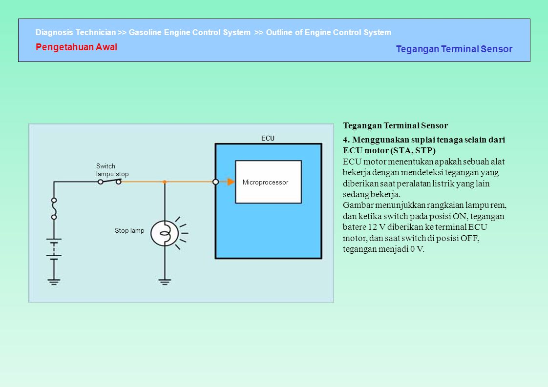 Diagnosis Technician >> Gasoline Engine Control System >> Outline of Engine Control System ECU Switch lampu stop Microprocessor Stop lamp Pengetahuan