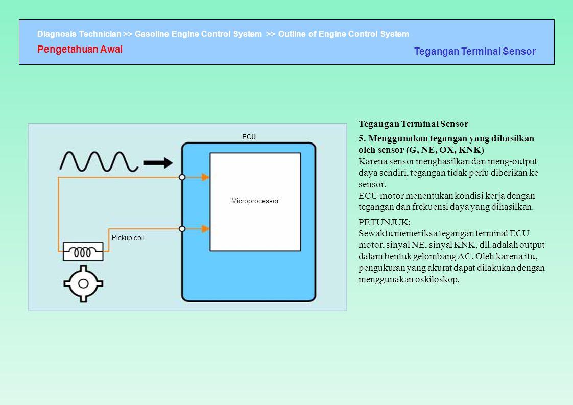Diagnosis Technician >> Gasoline Engine Control System >> Outline of Engine Control System ECU Pickup coil Microprocessor Pengetahuan Awal Tegangan Te