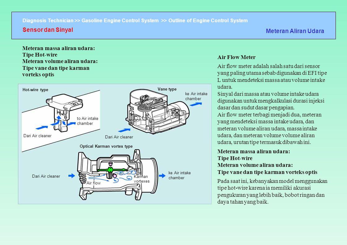 Diagnosis Technician >> Gasoline Engine Control System >> Outline of Engine Control System Hot-wire type Dari Air cleaner to Air intake chamber Dari A