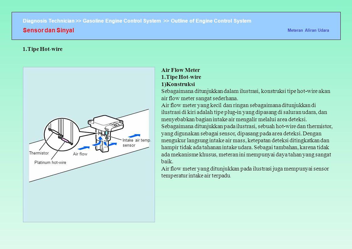 Diagnosis Technician >> Gasoline Engine Control System >> Outline of Engine Control System Thermistor Platinum hot-wire Air flow Intake air temp. sens