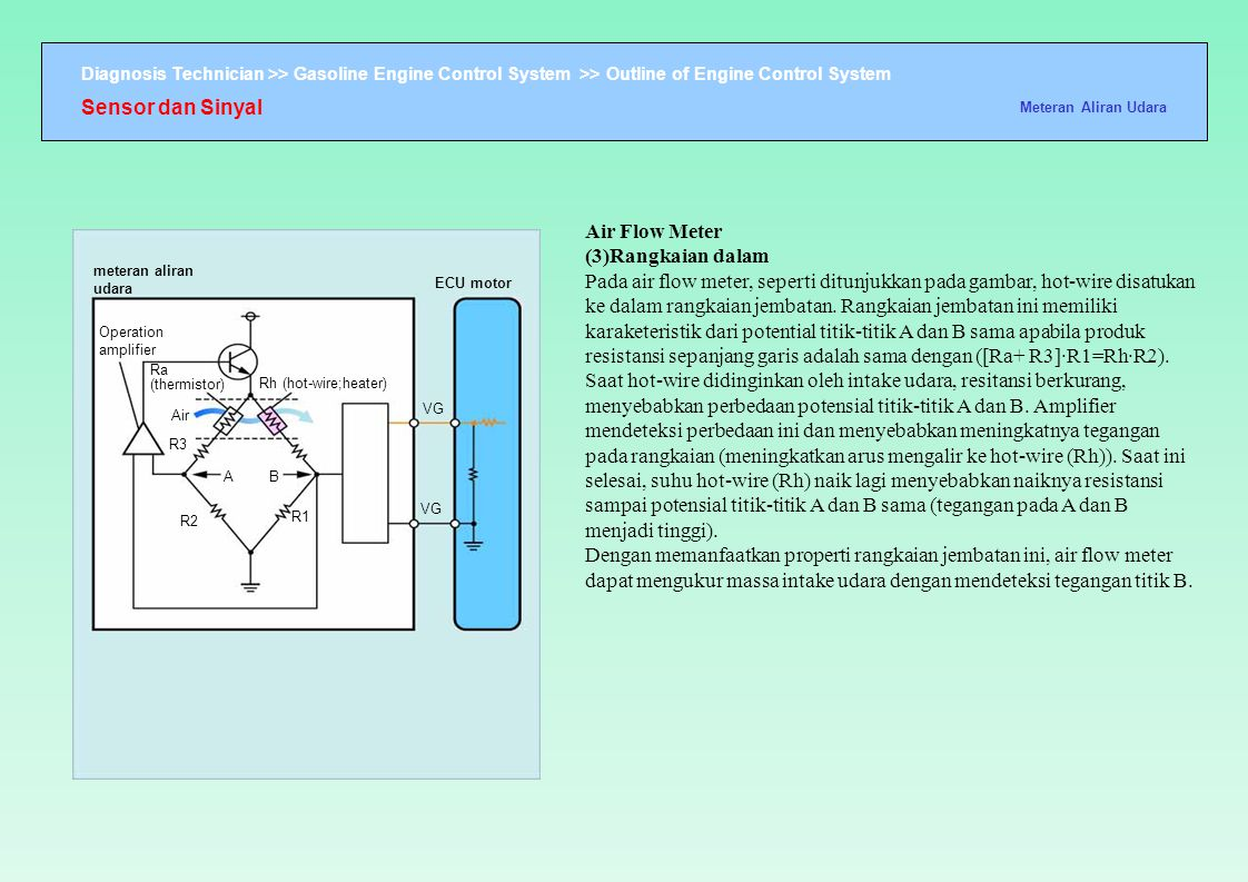 Diagnosis Technician >> Gasoline Engine Control System >> Outline of Engine Control System meteran aliran udara Operation amplifier Ra (thermistor)‏ R
