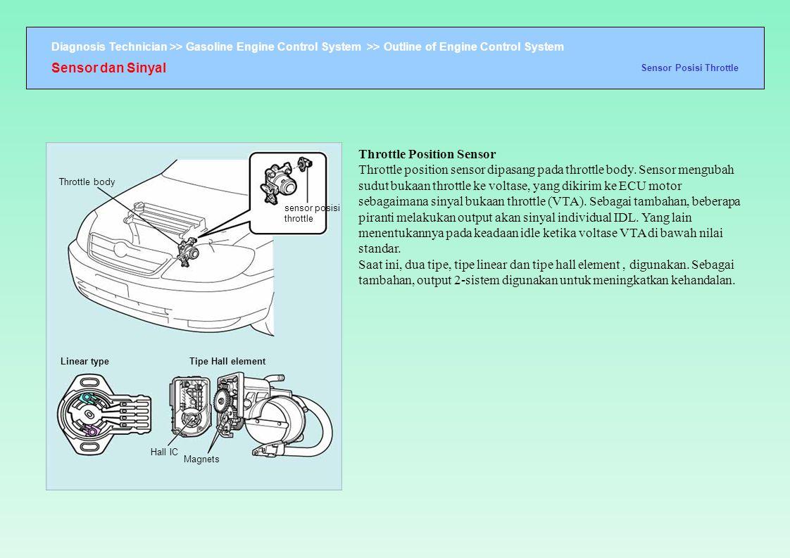 Diagnosis Technician >> Gasoline Engine Control System >> Outline of Engine Control System Throttle body sensor posisi throttle Linear typeTipe Hall e