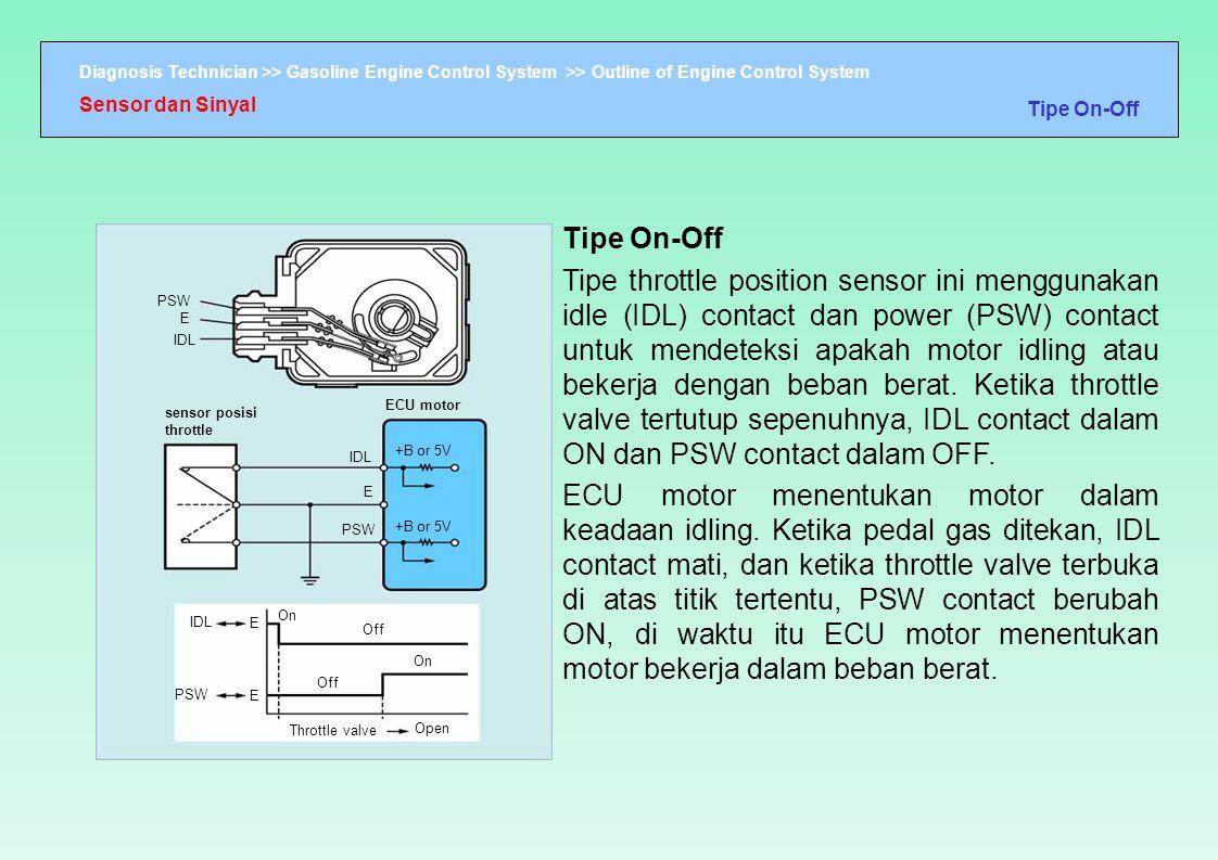 Diagnosis Technician >> Gasoline Engine Control System >> Outline of Engine Control System PSW E IDL sensor posisi throttle ECU motor IDL E PSW +B or