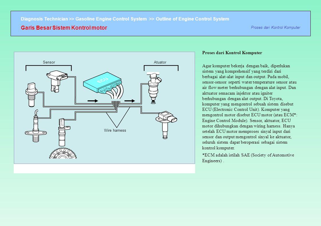 Diagnosis Technician >> Gasoline Engine Control System >> Outline of Engine Control System Garis Besar Sistem Kontrol motor Proses dari Kontrol Komput