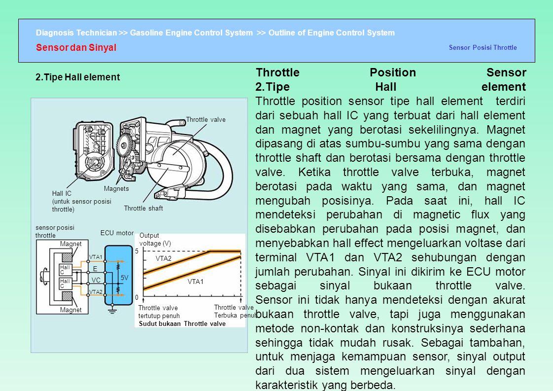 Diagnosis Technician >> Gasoline Engine Control System >> Outline of Engine Control System Hall IC (untuk sensor posisi throttle) Magnets Throttle sha