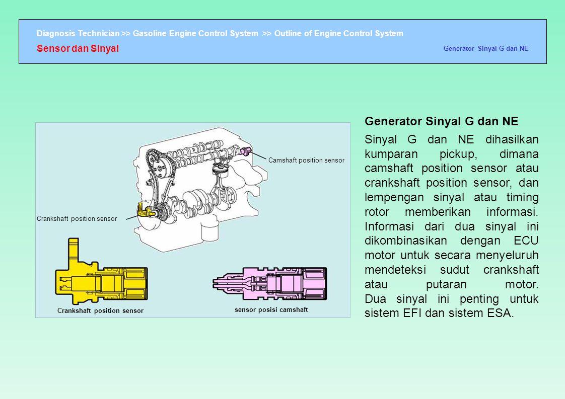 Diagnosis Technician >> Gasoline Engine Control System >> Outline of Engine Control System Crankshaft position sensor Camshaft position sensor Cranksh